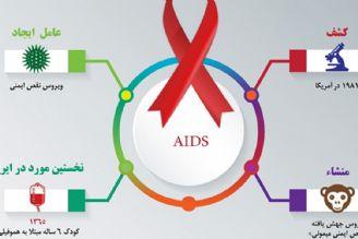 در برنامه نبض پنجشنبه دهم اسفند درباره خدمات وزارت بهداشت به مبتلایان به ایدز صحبت شد