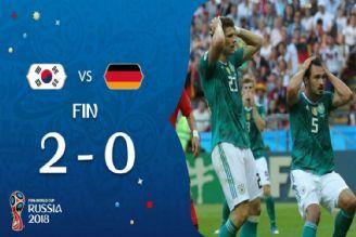 حذف زودهنگام تیم فوتبال آلمان مدافع قهرمانی از مسابقات جام جهانی2018