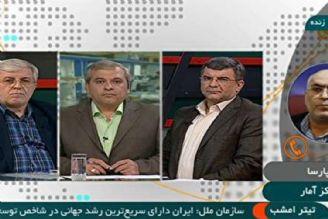 جایگاه نخست ایران در رشد تولید علم