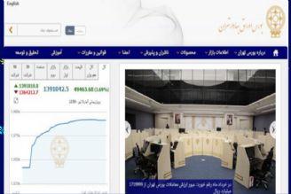 رشد 49 هزار و 465 واحدی شاخص بورس تهران